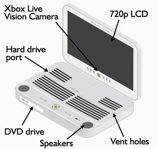diagram xbox 360 the official website of benjamin j heckendorn page 2 Xbox 360 Webcam at suagrazia.org