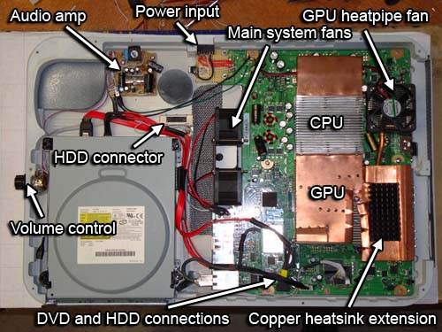 guts_3 reason for that beyond laziness! stay tuned this week for our xbox 360 fan wiring diagram at aneh.co